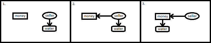 Money-Seller-Water.png